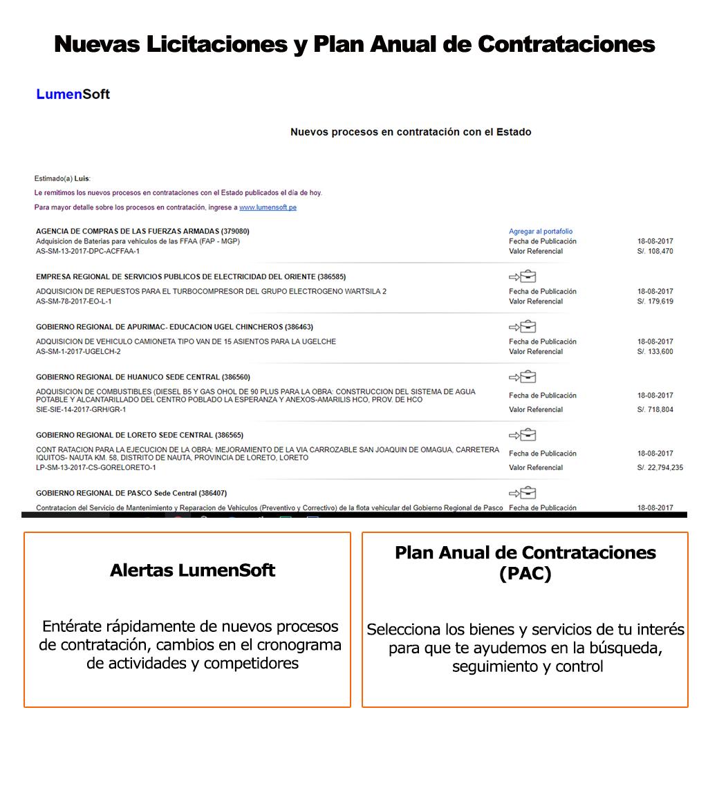 Nuevas licitaciones y el plan anual de contrataciones PAC