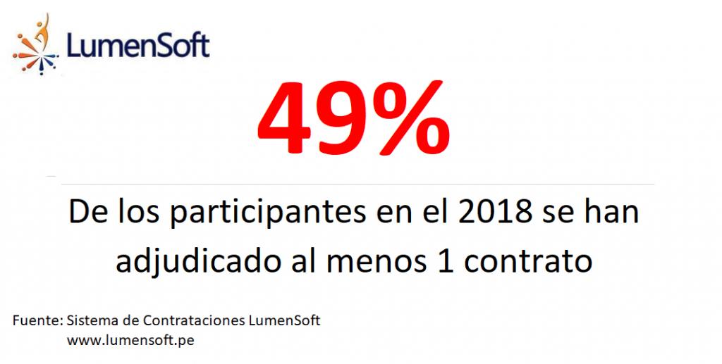 Seace 2018 proveedores ganadores